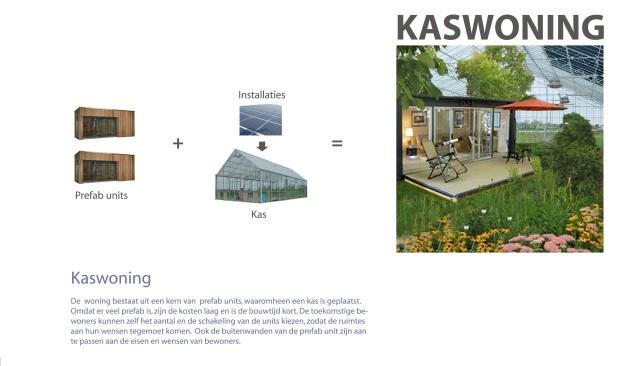 Concept van de kaswoning of het kashuis